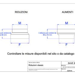 disegno-tecnico-save-classic-riduzione