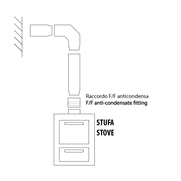 save-stufa-stove-plus