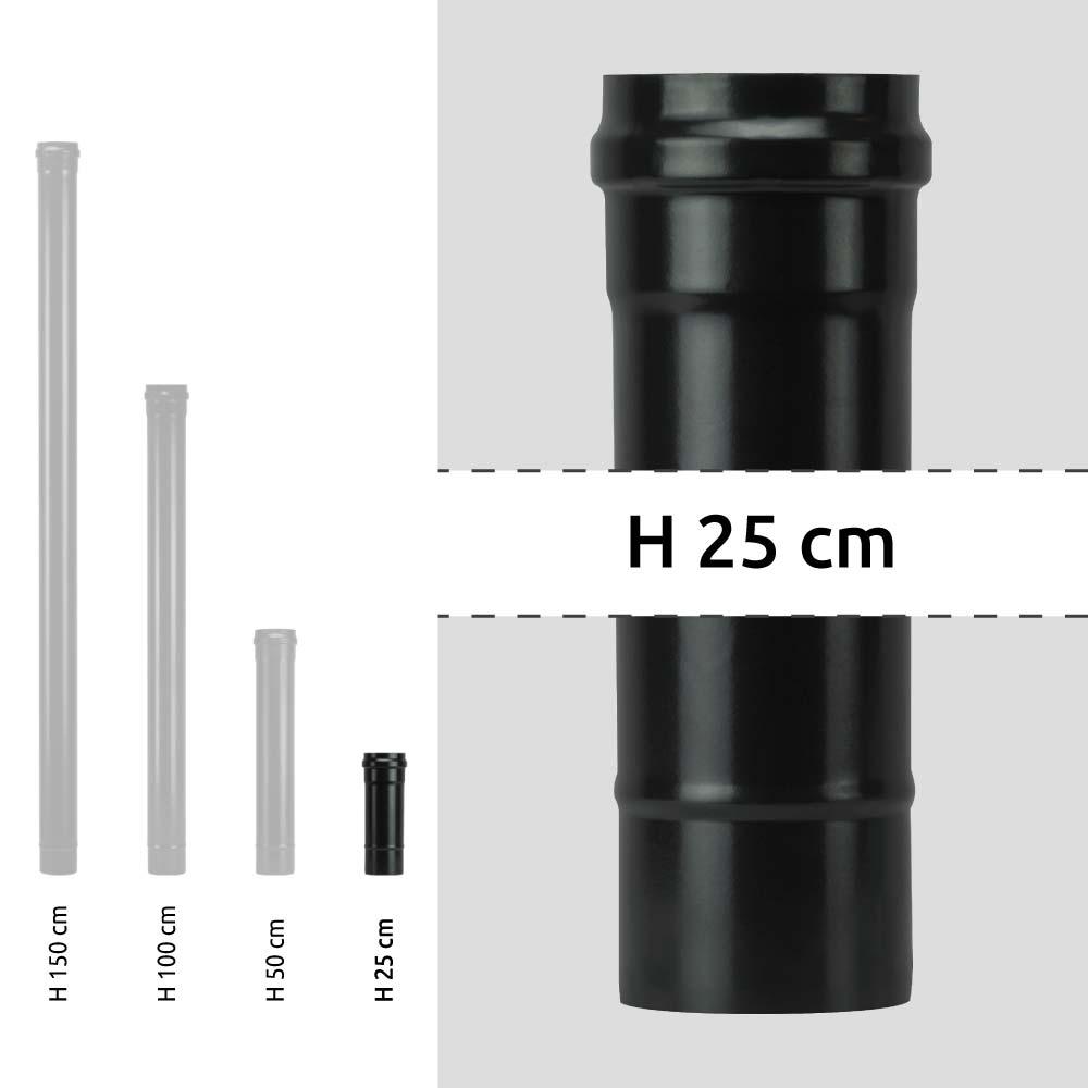 tubo-25-pellet