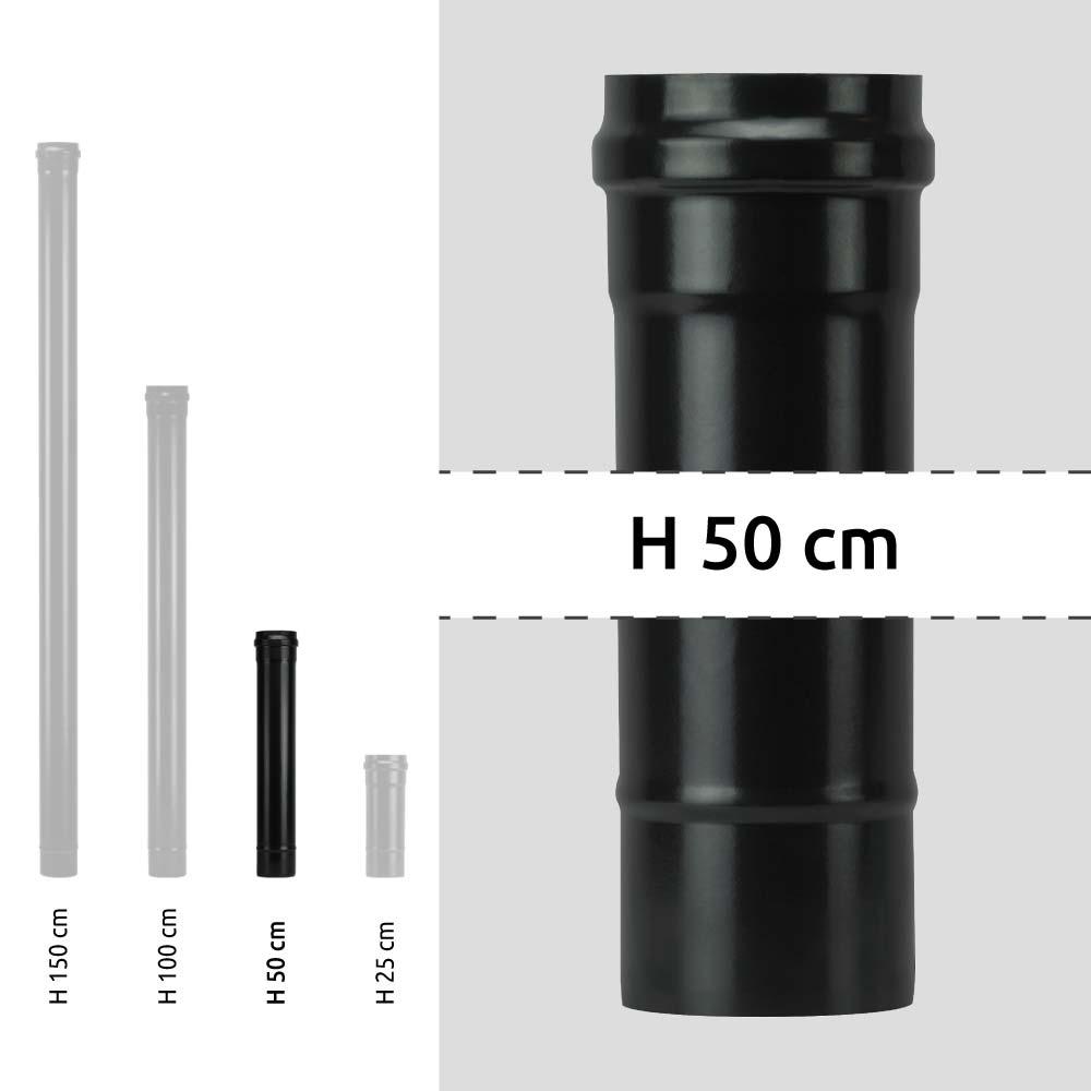 tubo-50-pellet